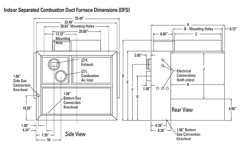Model   Dfs 225  Low Temperature Rise Separated Combustion