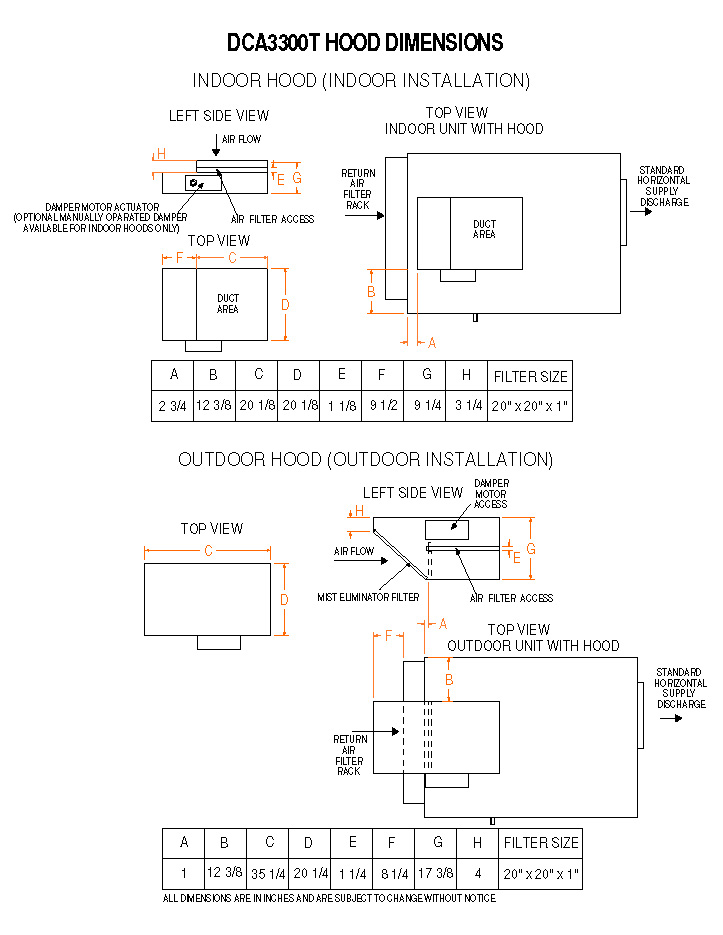 model dca3300t non water heating assist dehumidifier on rh dehumidifiers dehumidifiercorp com Pool Booster Pump Installation Diagram Pool Motor Wiring Diagram