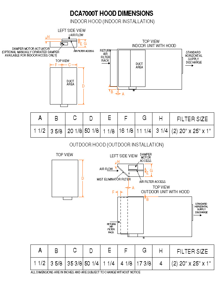 model dca7000t non water heating assist dehumidifier on rh dehumidifiers dehumidifiercorp com Pool Equipment Diagram Pool Booster Pump Installation Diagram